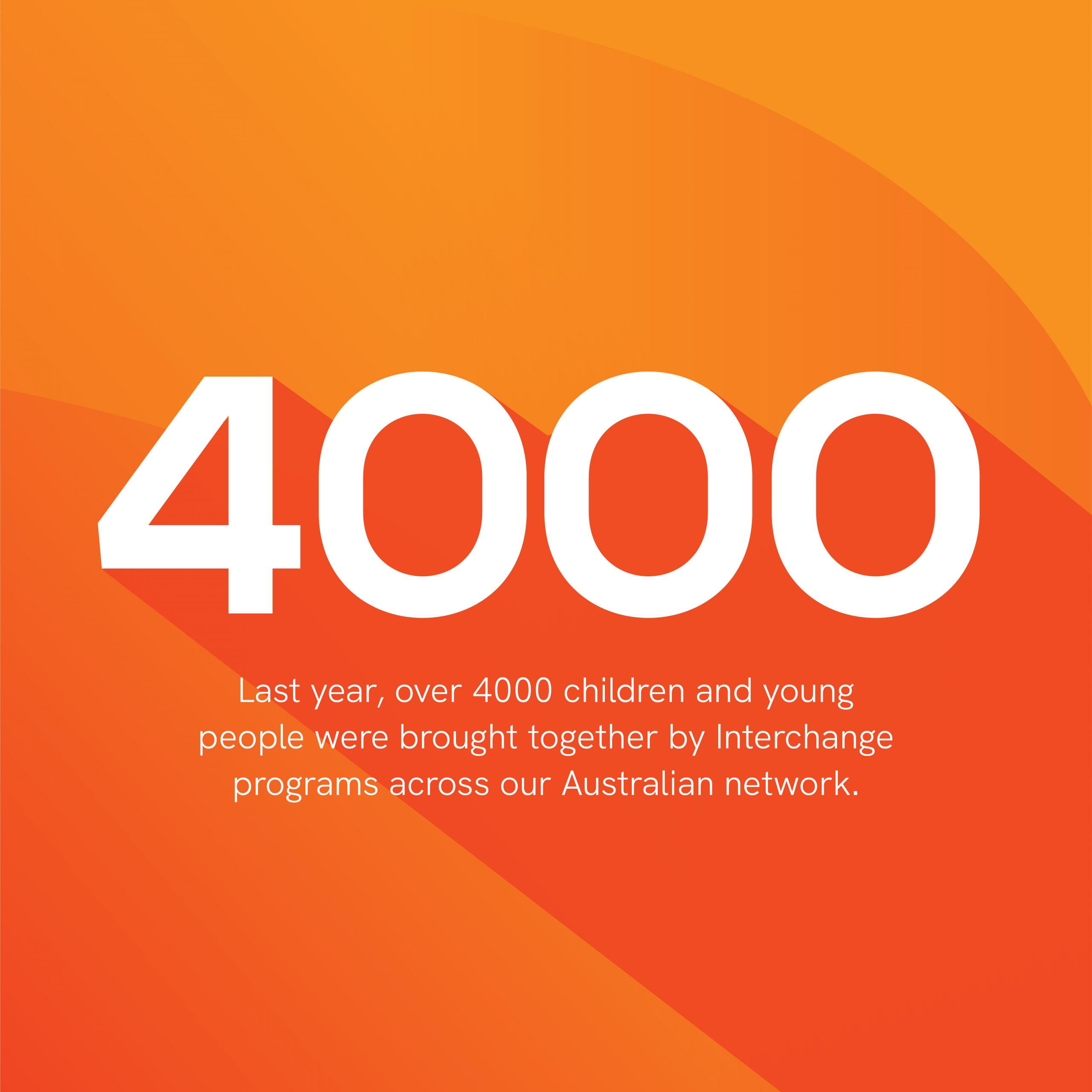 iGraphic 4000 children and young people brought together by Interchange programs